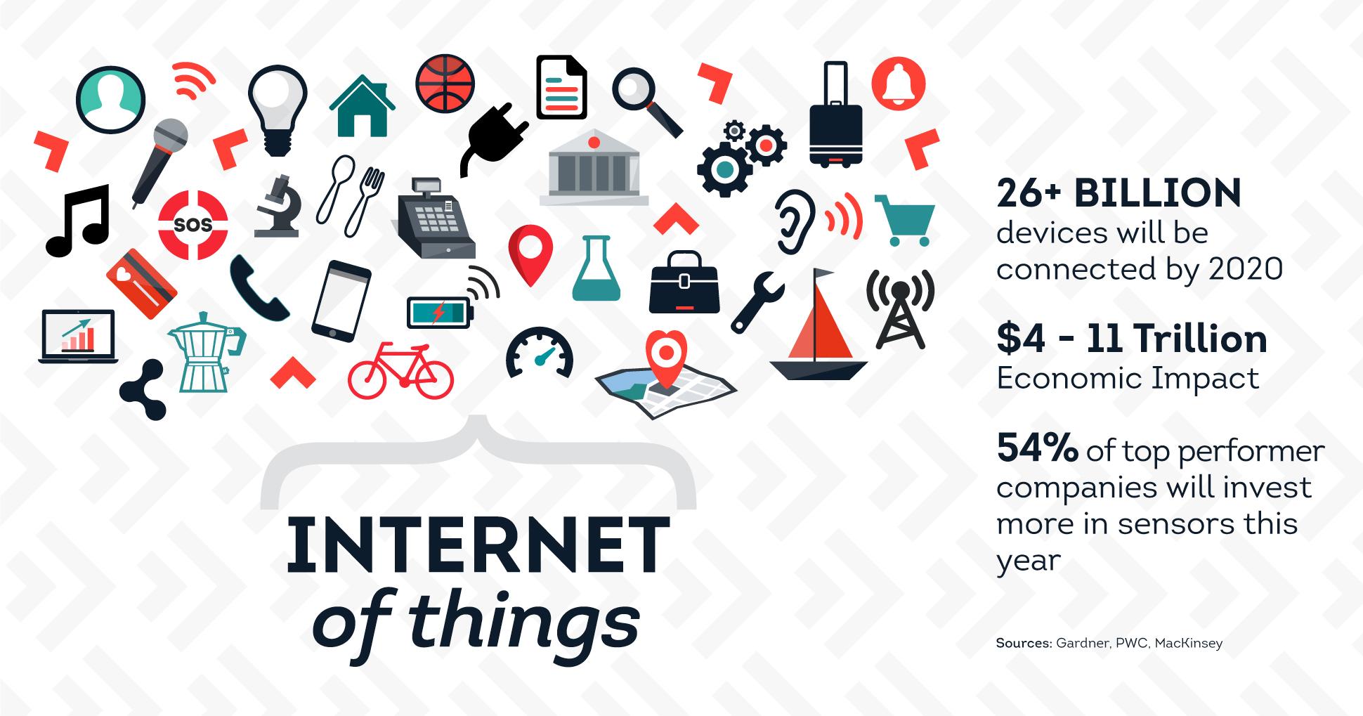 INTERNET-OF-THINGS_1
